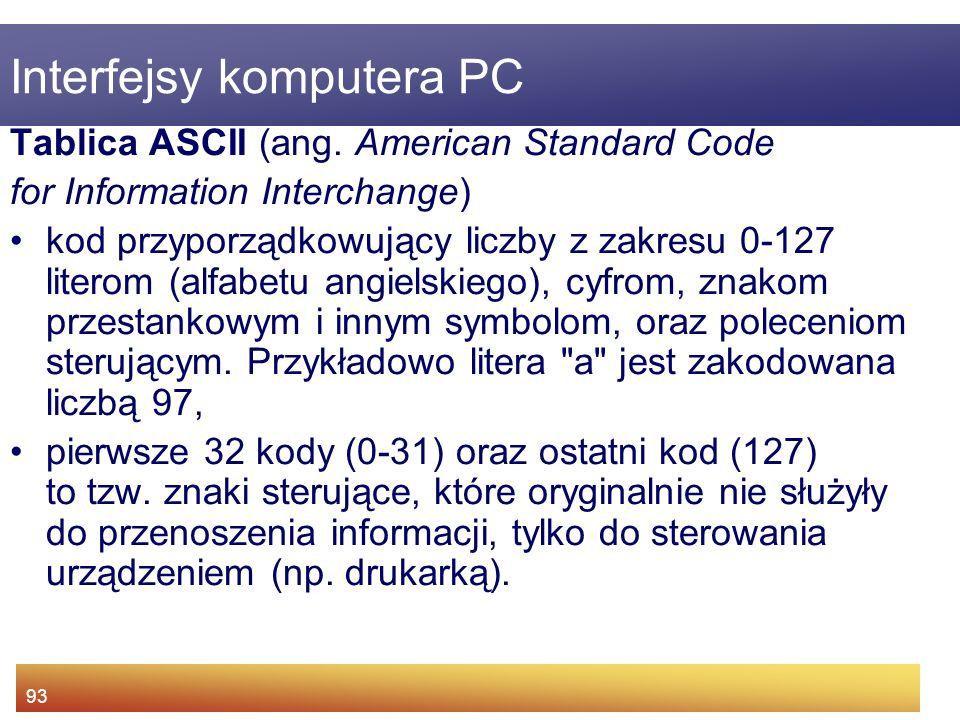 93 Tablica ASCII (ang.
