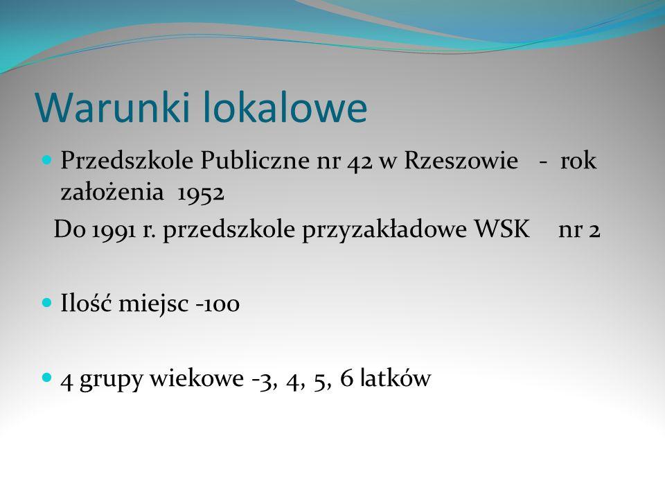 Warunki lokalowe Przedszkole Publiczne nr 42 w Rzeszowie - rok założenia 1952 Do 1991 r. przedszkole przyzakładowe WSK nr 2 Ilość miejsc -100 4 grupy