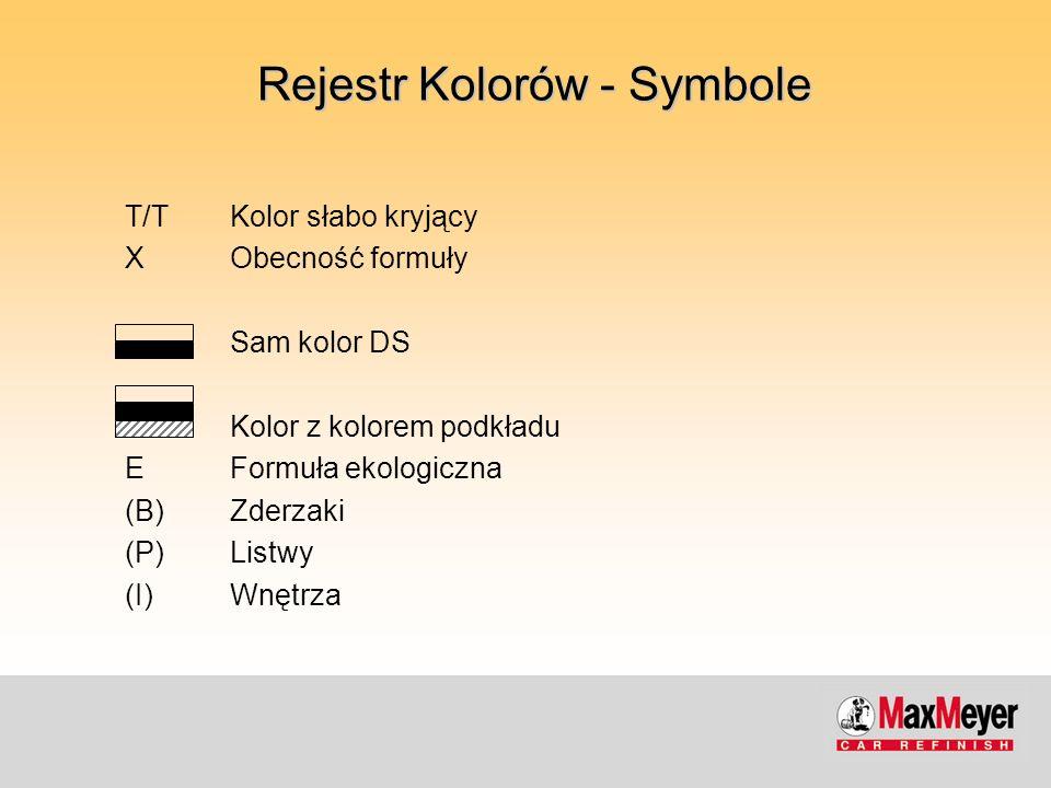 Rejestr Kolorów - Symbole T/TKolor słabo kryjący XObecność formuły Sam kolor DS Kolor z kolorem podkładu EFormuła ekologiczna (B)Zderzaki (P)Listwy (I