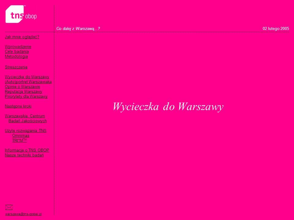 Co dalej z Warszawą...?02 lutego 2005 warszawa@tns-global.pl Jak mnie oglądać? Wprowadzenie Cele badania Metodologia Streszczenie Wycieczka do Warszaw