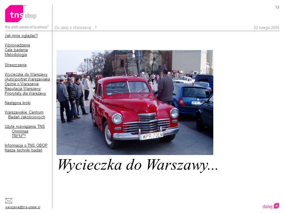Co dalej z Warszawą...? warszawa@tns-global.pl 02 lutego 2005 Jak mnie oglądać? Wprowadzenie Cele badania Metodologia Streszczenie Wycieczka do Warsza