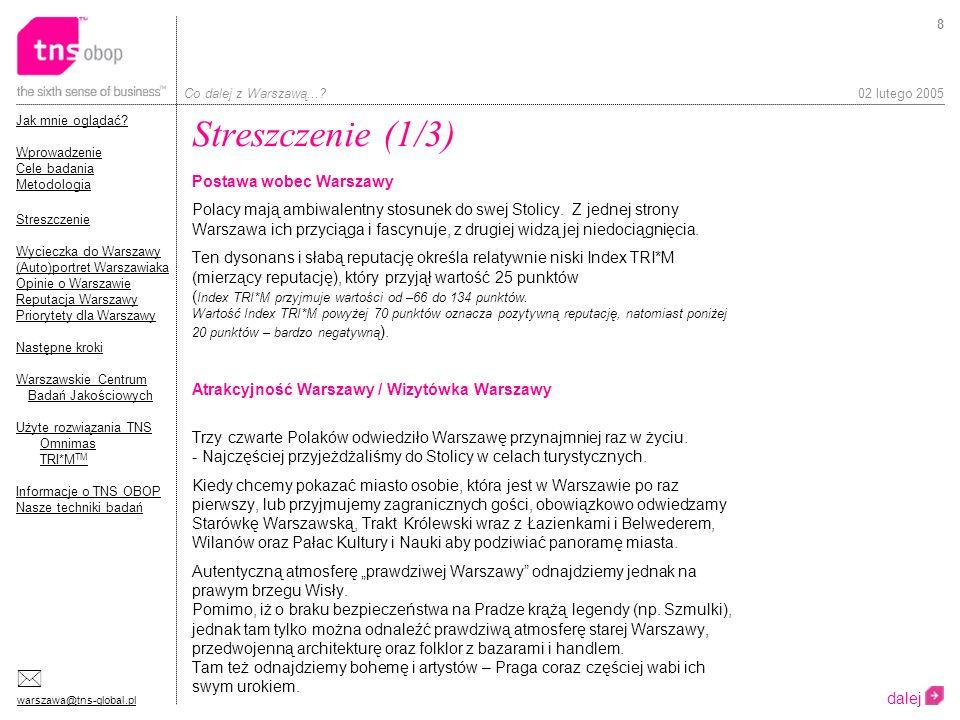 Co dalej z Warszawą....warszawa@tns-global.pl 02 lutego 2005 Jak mnie oglądać.