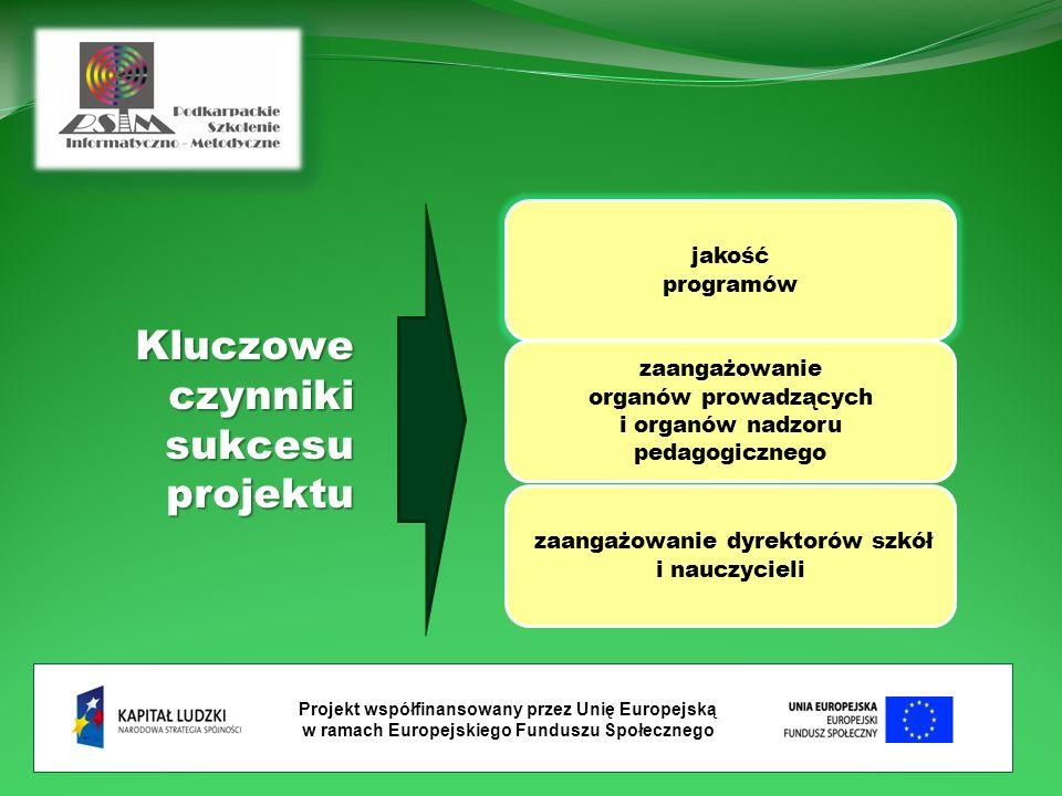 Projekt współfinansowany przez Unię Europejską w ramach Europejskiego Funduszu Społecznego jakość programów zaangażowanie organów prowadzących i organów nadzoru pedagogicznego zaangażowanie dyrektorów szkół i nauczycieli Kluczowe czynniki sukcesu projektu