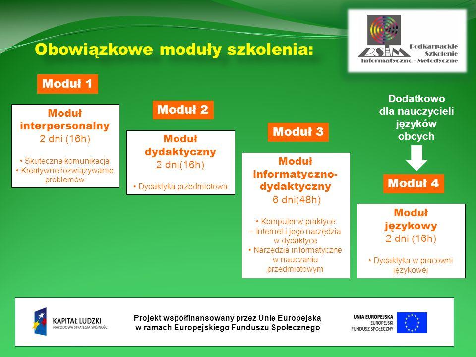 Projekt współfinansowany przez Unię Europejską w ramach Europejskiego Funduszu Społecznego Obowiązkowe moduły szkolenia: Moduł interpersonalny 2 dni (16h) Skuteczna komunikacja Kreatywne rozwiązywanie problemów Moduł 1 Moduł dydaktyczny 2 dni(16h) Dydaktyka przedmiotowa Moduł 2 Moduł informatyczno- dydaktyczny 6 dni(48h) Komputer w praktyce – Internet i jego narzędzia w dydaktyce Narzędzia informatyczne w nauczaniu przedmiotowym Moduł 3 Moduł językowy 2 dni (16h) Dydaktyka w pracowni językowej Moduł 4 Dodatkowo dla nauczycieli języków obcych
