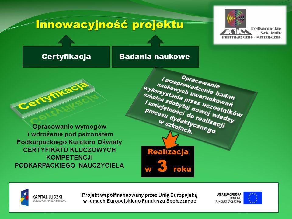 Projekt współfinansowany przez Unię Europejską w ramach Europejskiego Funduszu Społecznego Innowacyjność projektu Opracowanie wymogów i wdrożenie pod patronatem Podkarpackiego Kuratora Oświaty CERTYFIKATU KLUCZOWYCH KOMPETENCJI PODKARPACKIEGO NAUCZYCIELA CertyfikacjaBadania naukowe Realizacja w 3 roku