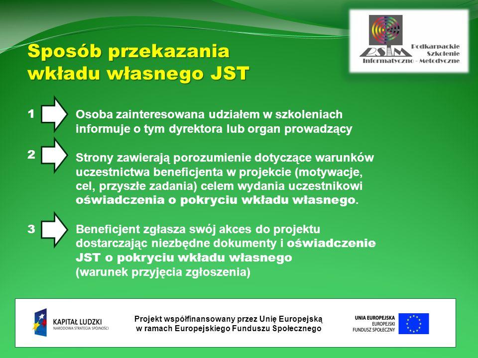 Projekt współfinansowany przez Unię Europejską w ramach Europejskiego Funduszu Społecznego Sposób przekazania wkładu własnego JST Osoba zainteresowana udziałem w szkoleniach informuje o tym dyrektora lub organ prowadzący Strony zawierają porozumienie dotyczące warunków uczestnictwa beneficjenta w projekcie (motywacje, cel, przyszłe zadania) celem wydania uczestnikowi oświadczenia o pokryciu wkładu własnego.