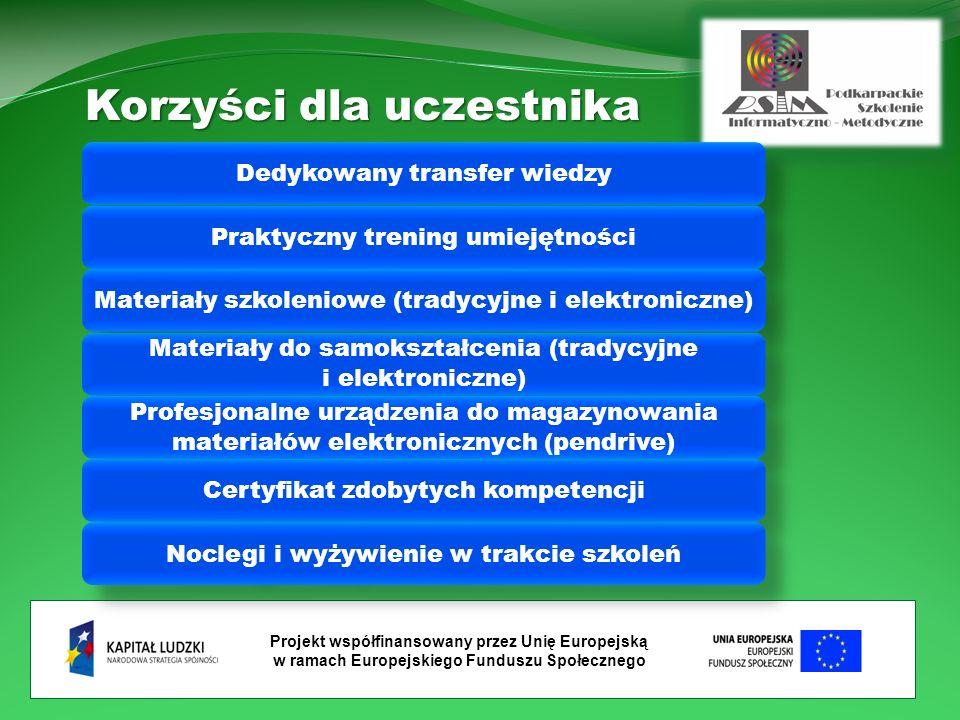 Projekt współfinansowany przez Unię Europejską w ramach Europejskiego Funduszu Społecznego Dedykowany transfer wiedzyPraktyczny trening umiejętnościMateriały szkoleniowe (tradycyjne i elektroniczne) Materiały do samokształcenia (tradycyjne i elektroniczne) Profesjonalne urządzenia do magazynowania materiałów elektronicznych (pendrive) Certyfikat zdobytych kompetencjiNoclegi i wyżywienie w trakcie szkoleń Korzyści dla uczestnika