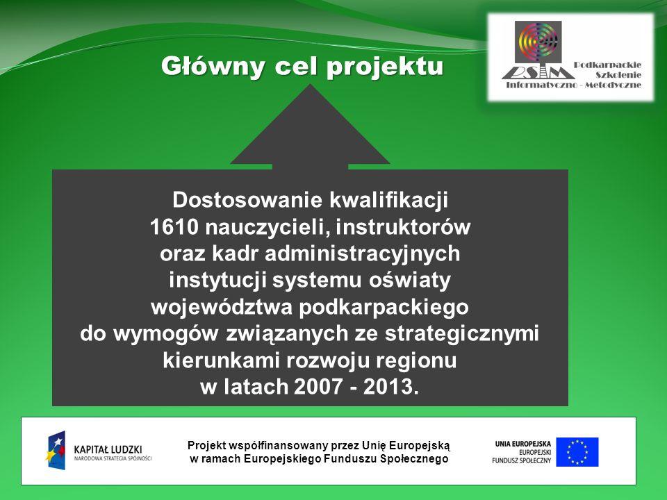 Projekt współfinansowany przez Unię Europejską w ramach Europejskiego Funduszu Społecznego Główny cel projektu Dostosowanie kwalifikacji 1610 nauczycieli, instruktorów oraz kadr administracyjnych instytucji systemu oświaty województwa podkarpackiego do wymogów związanych ze strategicznymi kierunkami rozwoju regionu w latach 2007 - 2013.