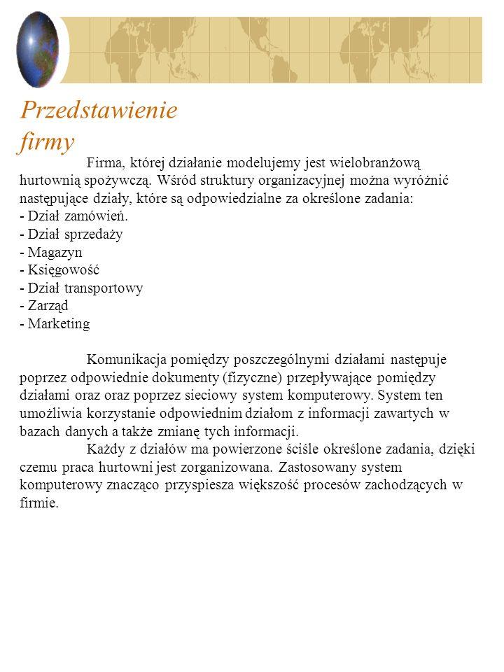 Dział zamówień: - wykonanywanie zamówień do producentów - wydawanie zleceń do działu transporotwego - reklamowanie towaru do producenta Dział sprzedaży: - przyjmowanie zamówienień od klientów - wystawianie faktur - wdrażanie promocji - przyjmowanie i rozpatrywanie reklamacji od klienta Magazyn: - realizowanie zamówień - przyjmowanie towaru Księgowość : - księgowanie dokumentów - regulowanie należności i zobowiązań płatniczych wobec klientów, producentów oraz pracowników Dział transportowy: - dostarczenie towarów do magazynu Zarząd: - rozpatrywanie projektów promocji przygotowanych przez marketing - kontrola pracy poszczególnych działów - ustalanie listy płac itp.