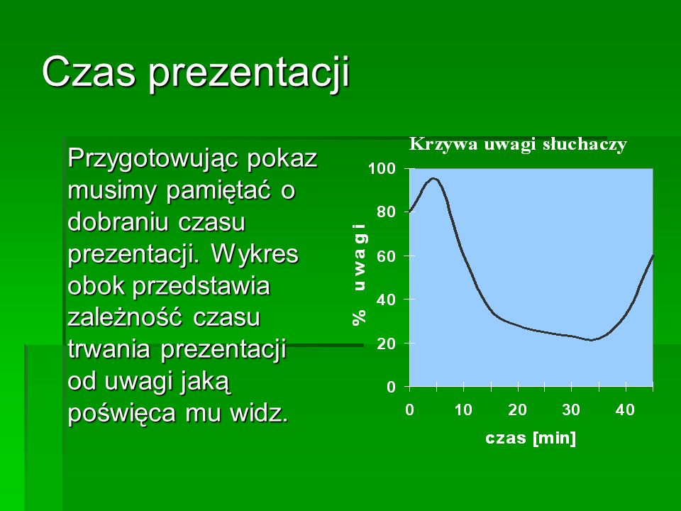 Czas prezentacji Przygotowując pokaz musimy pamiętać o dobraniu czasu prezentacji. Wykres obok przedstawia zależność czasu trwania prezentacji od uwag