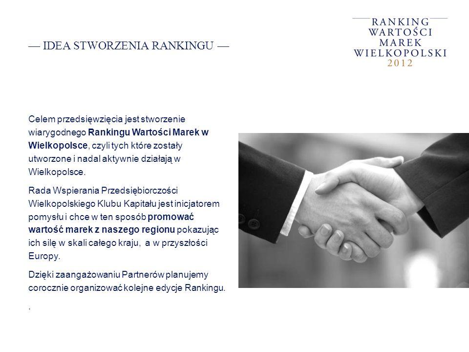 UTAL SZACUNKOWA WARTOŚĆ MARKI : 63, 3 MLN PLN UTAL jest przedsiębiorstwem, które wprowadziło w Polsce obecnie najnowocześniejszą, ekologiczną i trwałą technologię produkcji tablic - foliowanie na gorąco.