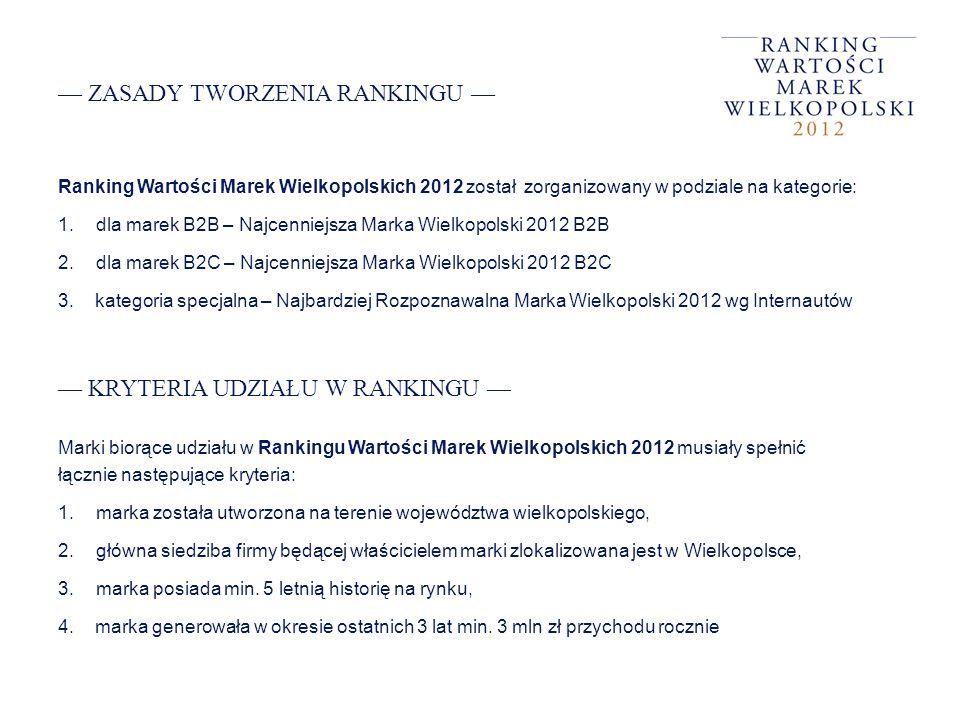 ZASADY TWORZENIA RANKINGU Ranking Wartości Marek Wielkopolskich 2012 został zorganizowany w podziale na kategorie: 1. dla marek B2B – Najcenniejsza Ma