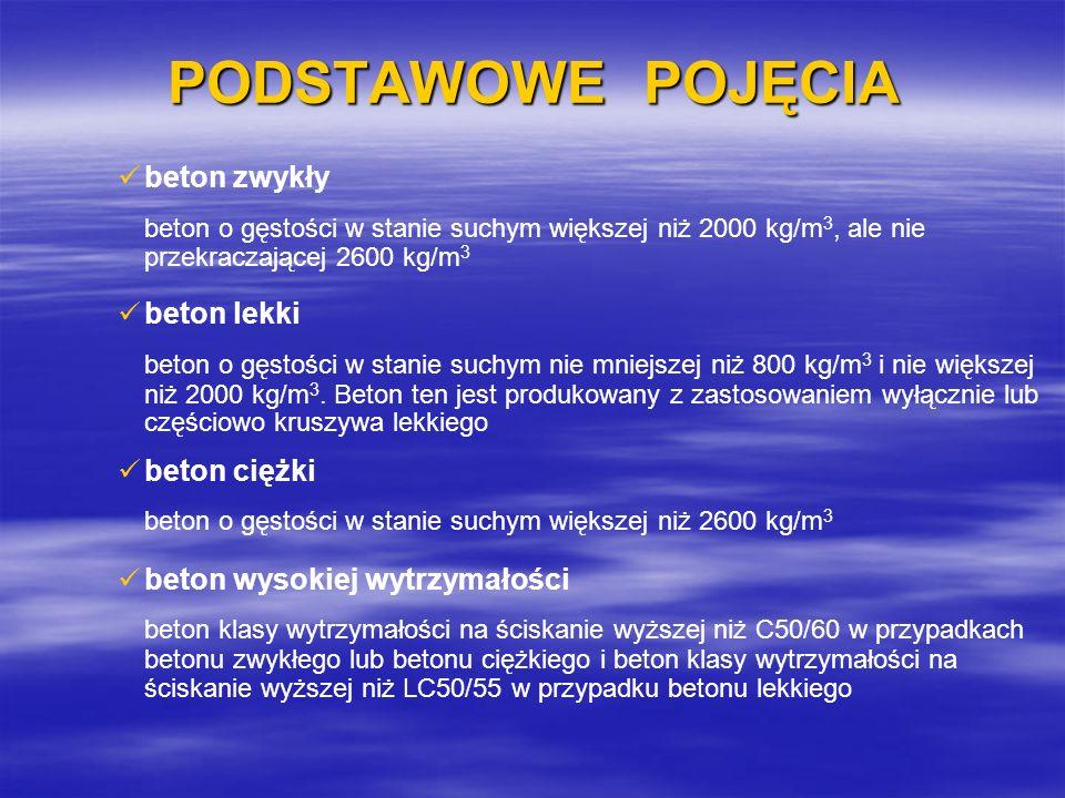 PODSTAWOWE POJĘCIA beton zwykły beton o gęstości w stanie suchym większej niż 2000 kg/m 3, ale nie przekraczającej 2600 kg/m 3 beton lekki beton o gęs