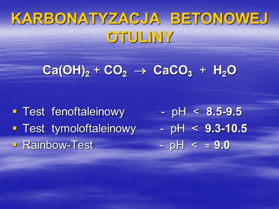 KARBONATYZACJA BETONOWEJ OTULINY Ca(OH) 2 + CO 2 CaCO 3 + H 2 O Test fenoftaleinowy - pH < 8.5-9.5 Test fenoftaleinowy - pH < 8.5-9.5 Test tymoloftale