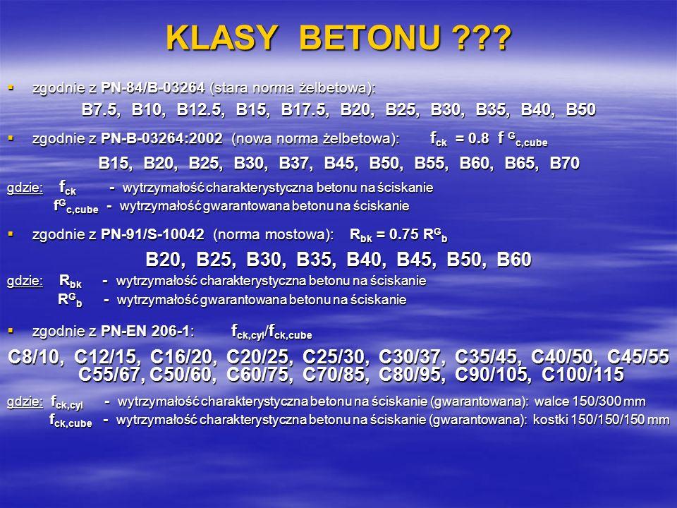 KLASY BETONU ??? zgodnie z PN-84/B-03264 (stara norma żelbetowa): zgodnie z PN-84/B-03264 (stara norma żelbetowa): B7.5, B10, B12.5, B15, B17.5, B20,