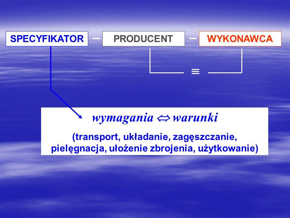 SPECYFIKATORPRODUCENTWYKONAWCA wymagania warunki (transport, układanie, zagęszczanie, pielęgnacja, ułożenie zbrojenia, użytkowanie)