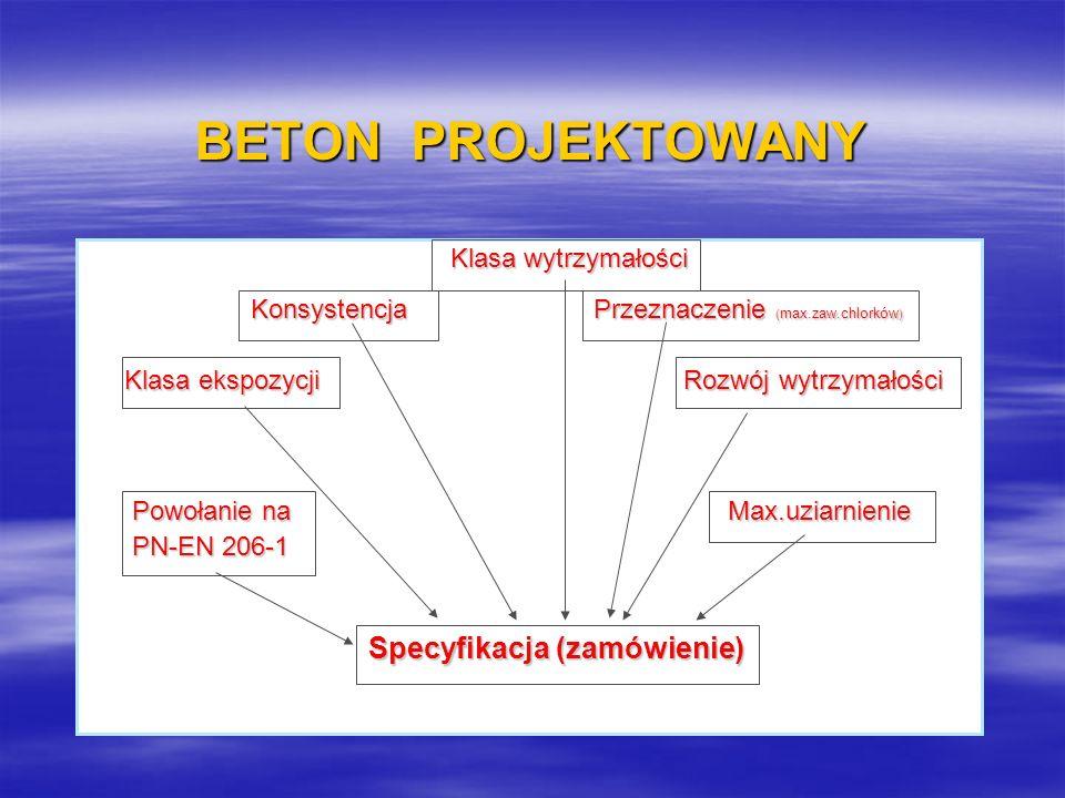BETON PROJEKTOWANY Klasa wytrzymałości Klasa wytrzymałości Konsystencja Przeznaczenie ( max.zaw.chlorków ) Konsystencja Przeznaczenie ( max.zaw.chlork