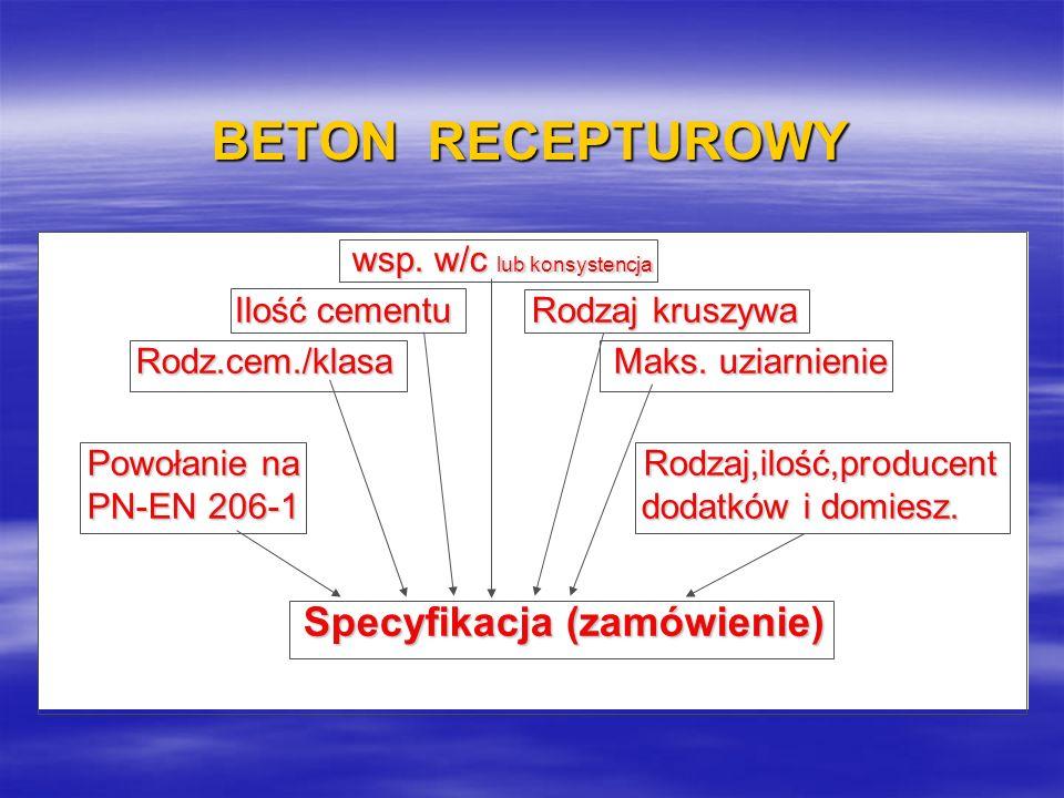BETON RECEPTUROWY wsp. w/c lub konsystencja wsp. w/c lub konsystencja Ilość cementu Rodzaj kruszywa Ilość cementu Rodzaj kruszywa Rodz.cem./klasa Maks