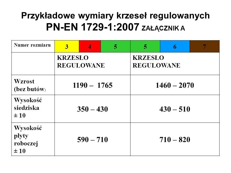 Przykładowe wymiary krzeseł regulowanych PN-EN 1729-1:2007 ZAŁĄCZNIK A Numer rozmiaru 345567 KRZESŁO REGULOWANE KRZESŁO REGULOWANE Wzrost (bez butów )