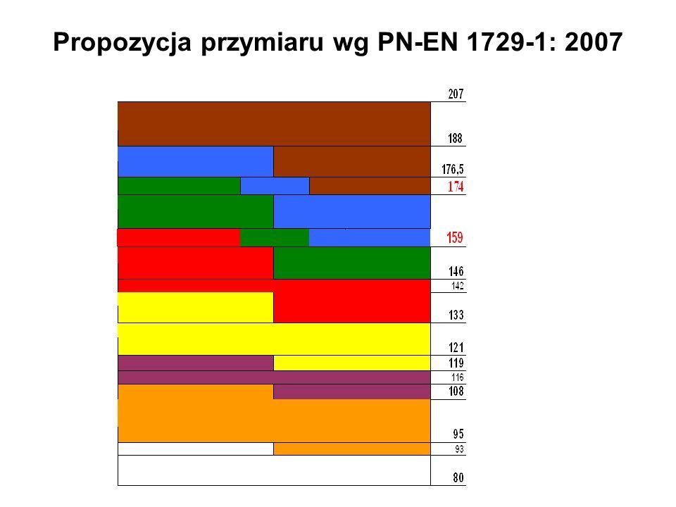 Propozycja przymiaru wg PN-EN 1729-1: 2007