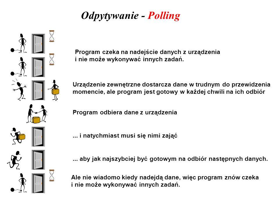 Odpytywanie - Polling Program czeka na nadejście danych z urządzenia i nie może wykonywać innych zadań.