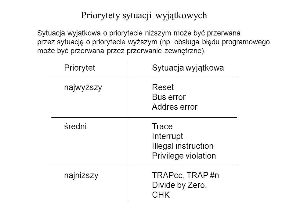 Priorytety sytuacji wyjątkowych Sytuacja wyjątkowa o priorytecie niższym może być przerwana przez sytuację o priorytecie wyższym (np.