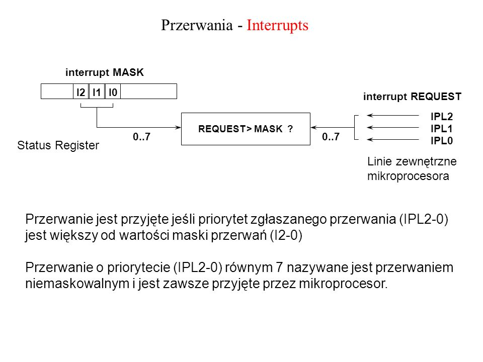 Status Register I2I1I0 interrupt MASK IPL2 IPL1 IPL0 interrupt REQUEST 0..7 REQUEST > MASK .