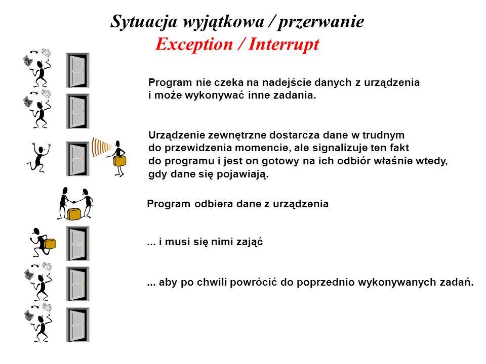 Sytuacja wyjątkowa / przerwanie Exception / Interrupt Program nie czeka na nadejście danych z urządzenia i może wykonywać inne zadania.