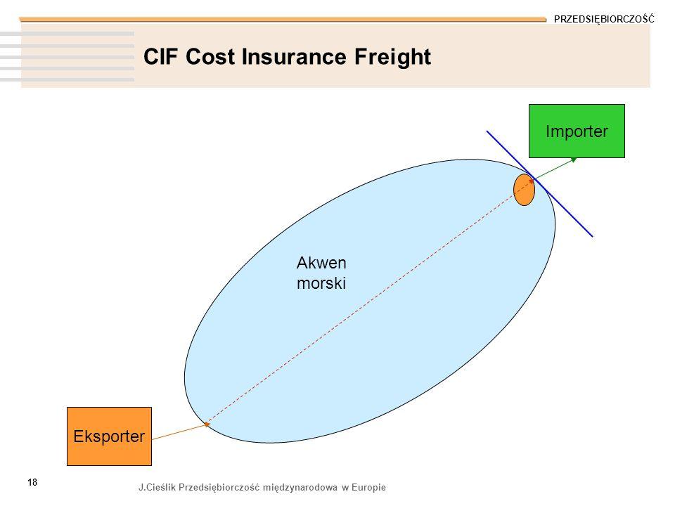 PRZEDSIĘBIORCZOŚĆ J.Cieślik Przedsiębiorczość międzynarodowa w Europie 18 CIF Cost Insurance Freight Eksporter Importer Akwen morski