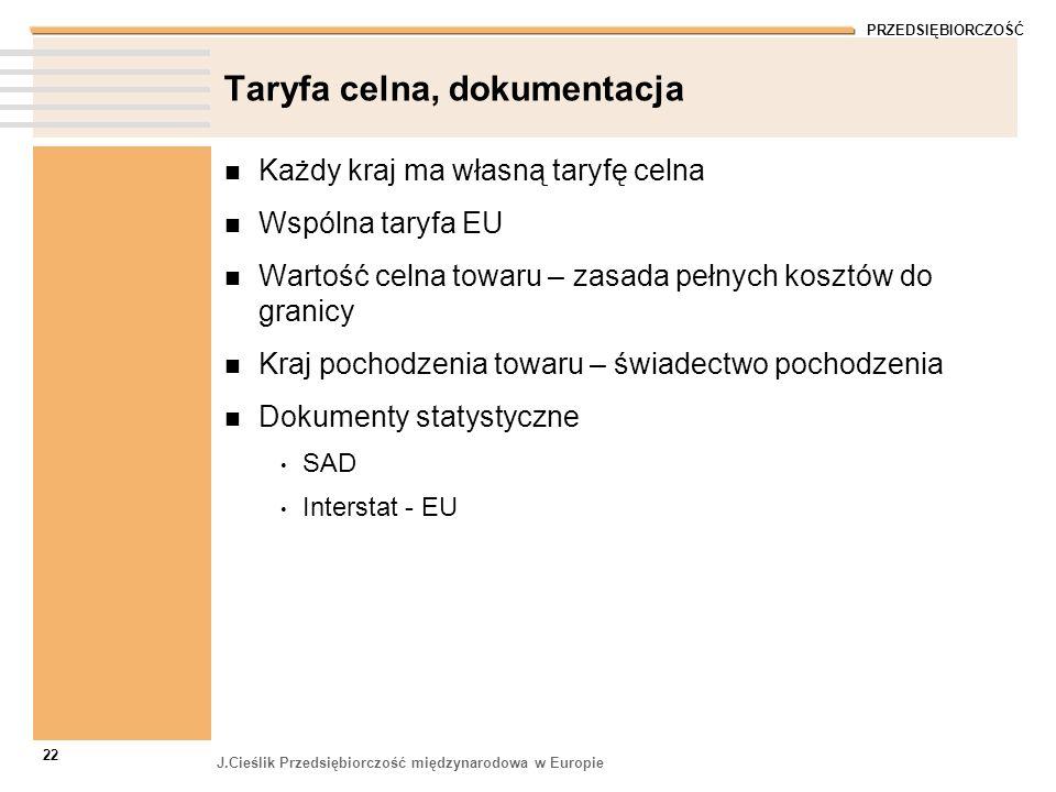 PRZEDSIĘBIORCZOŚĆ J.Cieślik Przedsiębiorczość międzynarodowa w Europie 22 Taryfa celna, dokumentacja Każdy kraj ma własną taryfę celna Wspólna taryfa