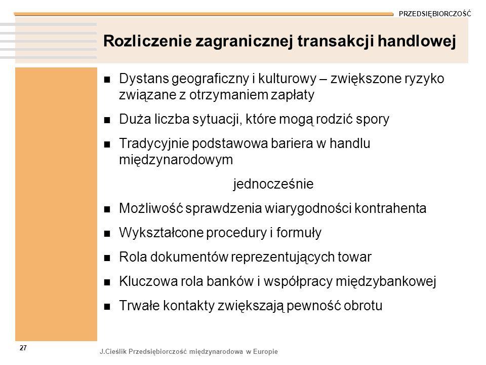 PRZEDSIĘBIORCZOŚĆ J.Cieślik Przedsiębiorczość międzynarodowa w Europie 27 Rozliczenie zagranicznej transakcji handlowej Dystans geograficzny i kulturo