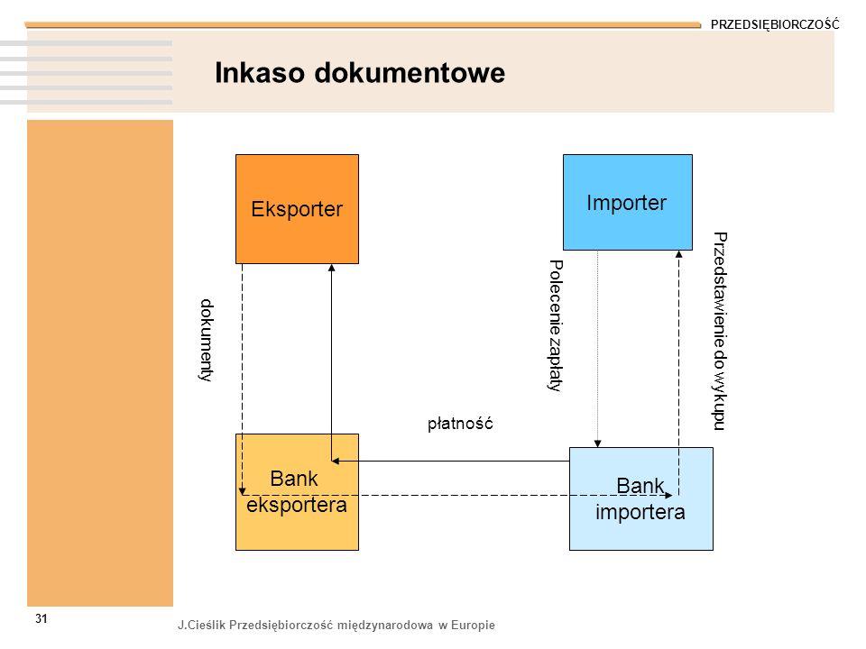 PRZEDSIĘBIORCZOŚĆ J.Cieślik Przedsiębiorczość międzynarodowa w Europie 31 Inkaso dokumentowe Eksporter Importer Bank eksportera Bank importera dokumen