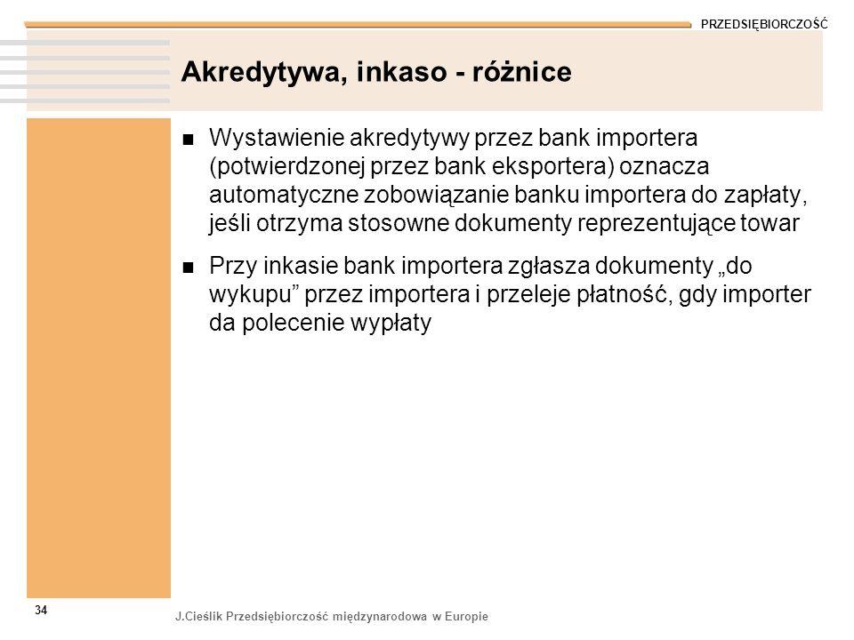 PRZEDSIĘBIORCZOŚĆ J.Cieślik Przedsiębiorczość międzynarodowa w Europie 34 Akredytywa, inkaso - różnice Wystawienie akredytywy przez bank importera (po