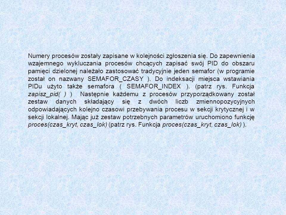 Numery procesów zostały zapisane w kolejności zgłoszenia się. Do zapewnienia wzajemnego wykluczania procesów chcących zapisać swój PID do obszaru pami