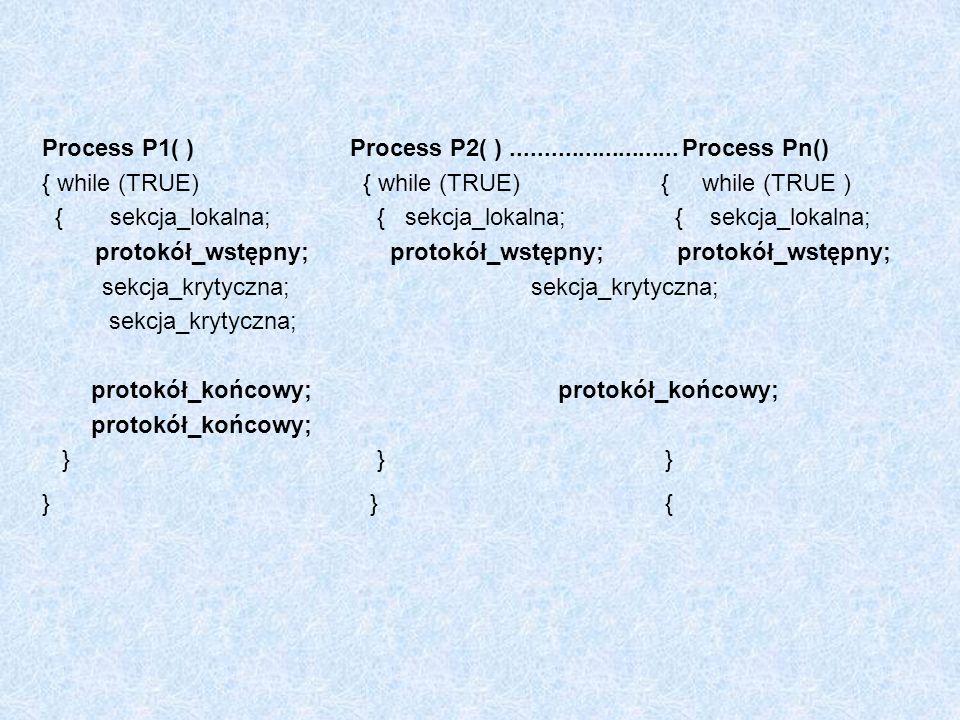 Process P1( ) Process P2( )......................... Process Pn() { while (TRUE) { while (TRUE) { while (TRUE ) { sekcja_lokalna; { sekcja_lokalna; {