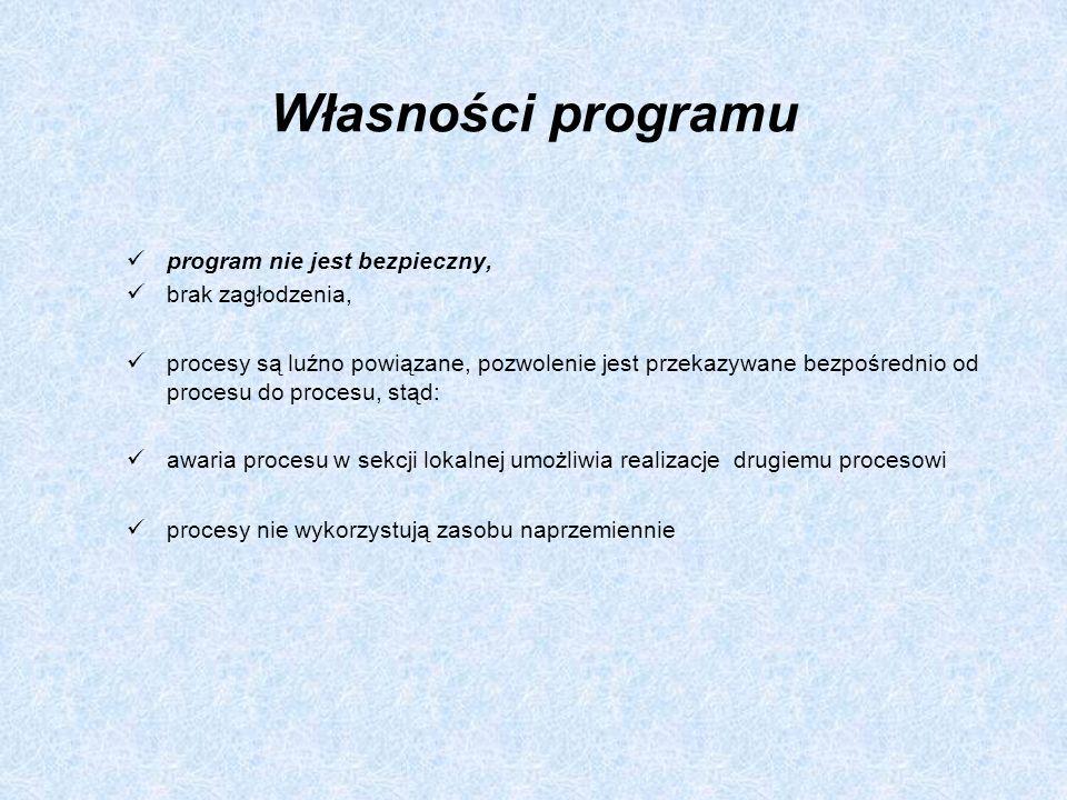 Własności programu program nie jest bezpieczny, brak zagłodzenia, procesy są luźno powiązane, pozwolenie jest przekazywane bezpośrednio od procesu do