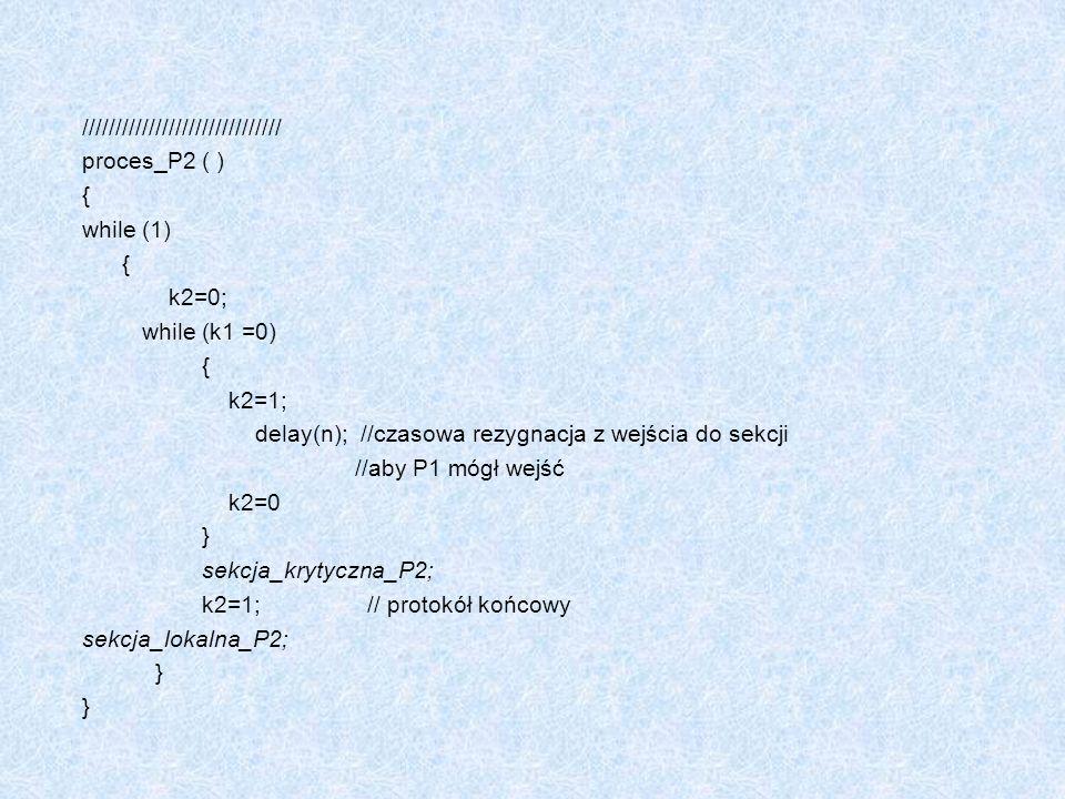 ////////////////////////////// proces_P2 ( ) { while (1) { k2=0; while (k1 =0) { k2=1; delay(n); //czasowa rezygnacja z wejścia do sekcji //aby P1 móg