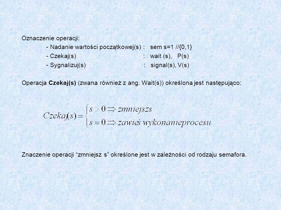 Oznaczenie operacji: - Nadanie wartości początkowej(s) : sem s=1 //{0,1} - Czekaj(s) : wait (s), P(s) - Sygnalizuj(s) : signal(s), V(s) Operacja Czeka