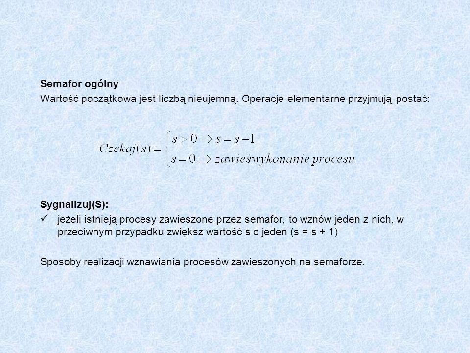 Semafor ogólny Wartość początkowa jest liczbą nieujemną. Operacje elementarne przyjmują postać: Sygnalizuj(S): jeżeli istnieją procesy zawieszone prze