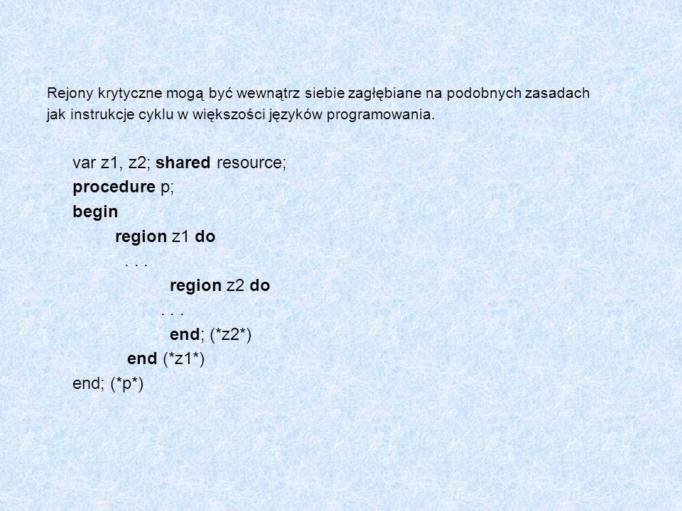 Rejony krytyczne mogą być wewnątrz siebie zagłębiane na podobnych zasadach jak instrukcje cyklu w większości języków programowania. var z1, z2; shared