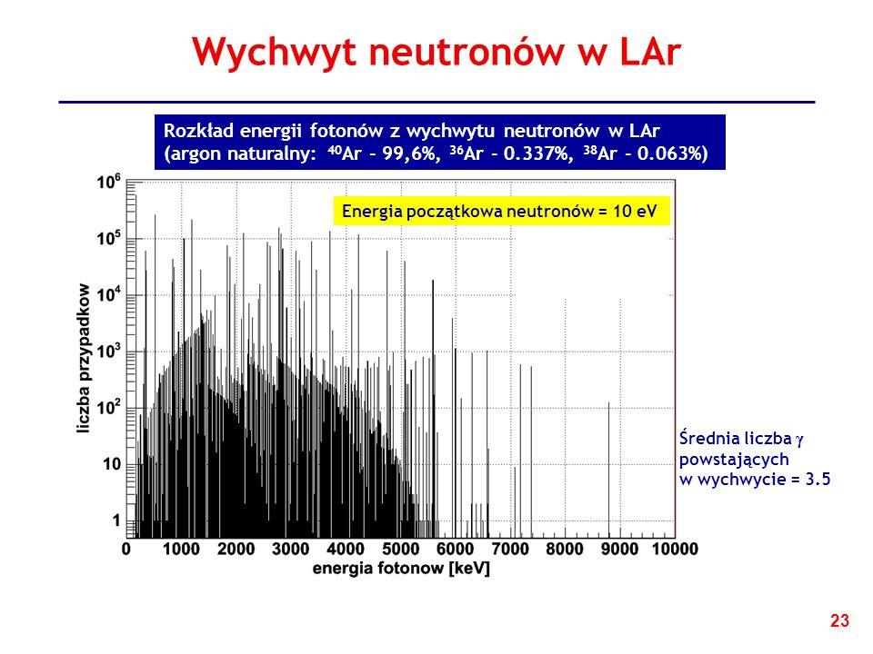 23 Wychwyt neutronów w LAr Rozkład energii fotonów z wychwytu neutronów w LAr (argon naturalny: 40 Ar - 99,6%, 36 Ar - 0.337%, 38 Ar - 0.063%) Energia początkowa neutronów = 10 eV Średnia liczba powstających w wychwycie = 3.5