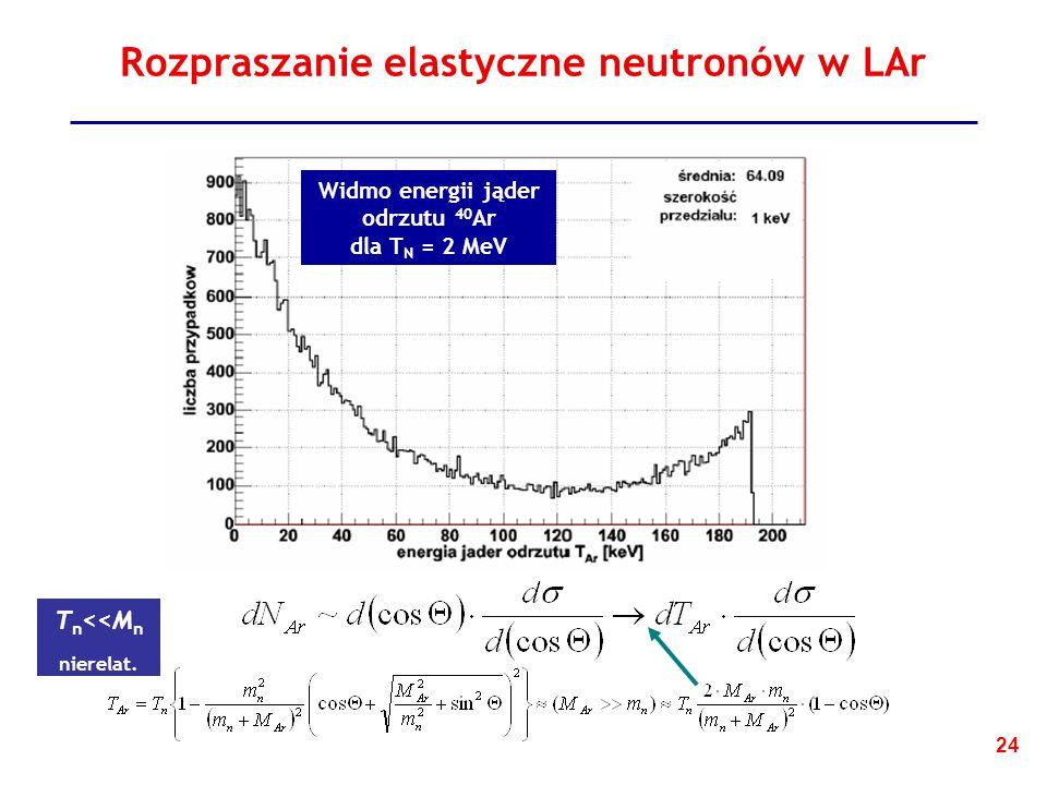 24 Rozpraszanie elastyczne neutronów w LAr Widmo energii jąder odrzutu 40 Ar dla T N = 2 MeV T n <<M n nierelat.