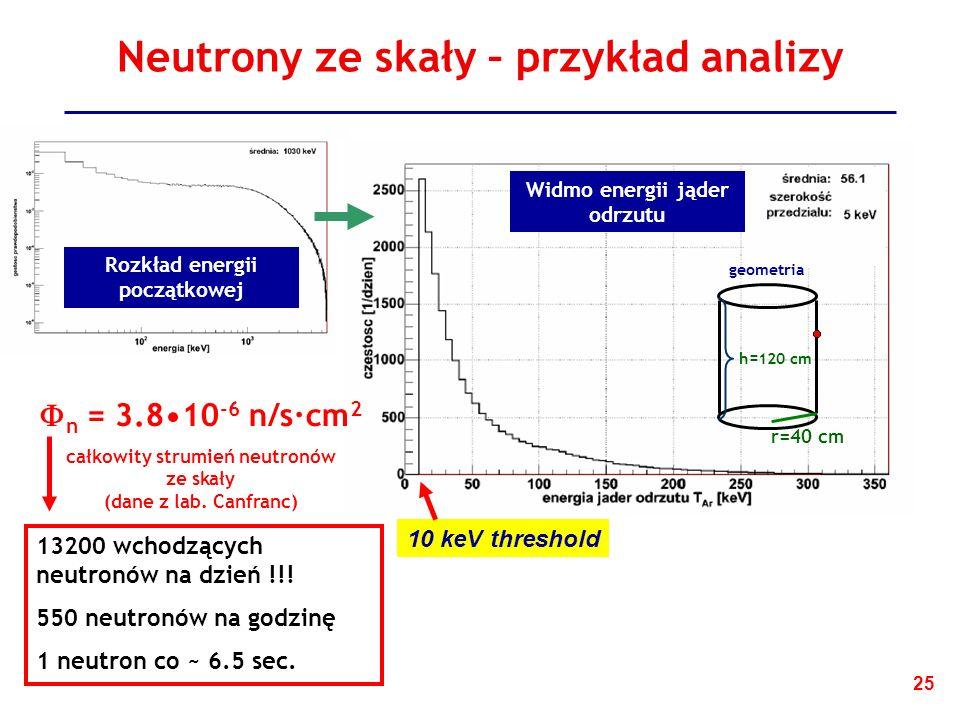 25 Neutrony ze skały – przykład analizy Rozkład energii początkowej Widmo energii jąder odrzutu n = 3.810 -6 n/s·cm 2 całkowity strumień neutronów ze skały (dane z lab.