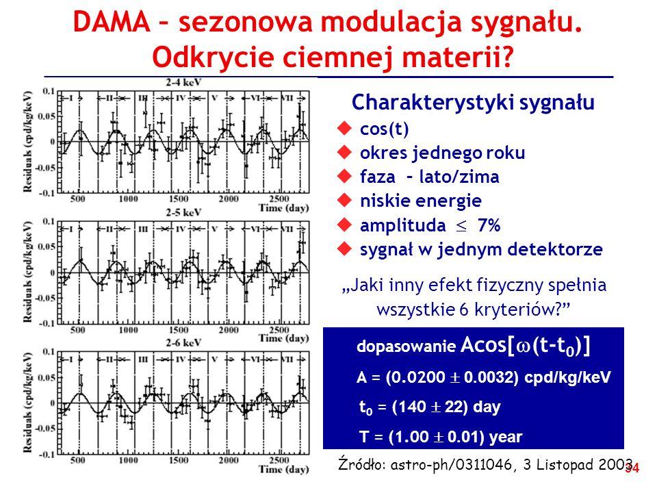 34 DAMA – sezonowa modulacja sygnału.Odkrycie ciemnej materii.