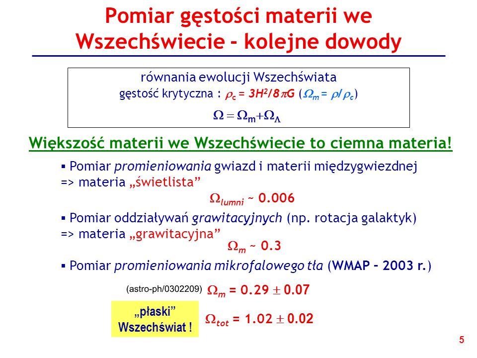 16 Tło eksperymentalne – 2 klasy przypadków główne źródło tła w doświadczeniu e-e- e - n, Neutrony i WIMPy: taki sam sygnał !!.