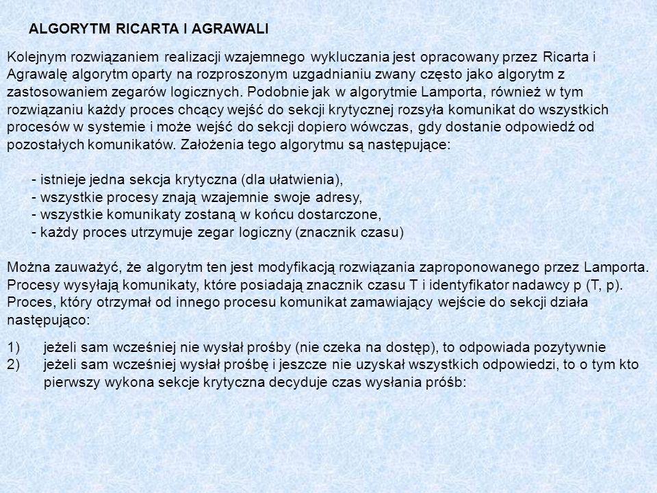 ALGORYTM RICARTA I AGRAWALI Kolejnym rozwiązaniem realizacji wzajemnego wykluczania jest opracowany przez Ricarta i Agrawalę algorytm oparty na rozpro