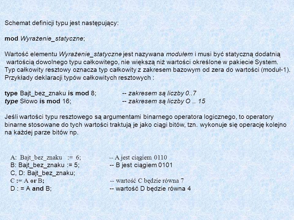Schemat definicji typu jest następujący: mod Wyrażenie_statyczne; Wartość elementu Wyrażenie_statyczne jest nazywana modułem i musi być statyczną doda