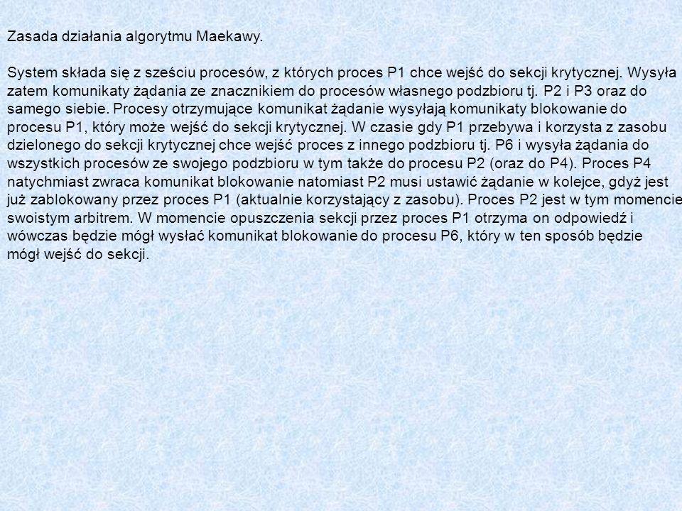 Zasada działania algorytmu Maekawy. System składa się z sześciu procesów, z których proces P1 chce wejść do sekcji krytycznej. Wysyła zatem komunikaty