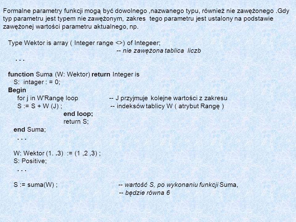 Formalne parametry funkcji mogą być dowolnego,nazwanego typu, również nie zawężonego.Gdy typ parametru jest typem nie zawężonym, zakres tego parametru
