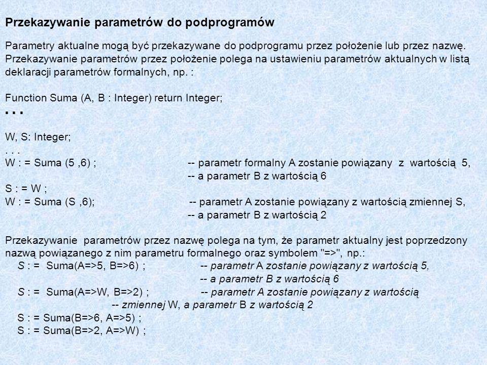 Przekazywanie parametrów do podprogramów Parametry aktualne mogą być przekazywane do podprogramu przez położenie lub przez nazwę. Przekazywanie parame
